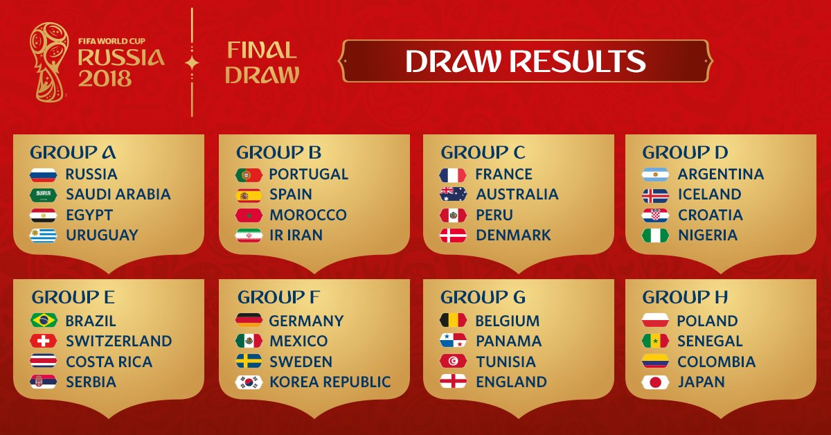 Here they are! The groups for the 2018 FIFA World Cup Russia!