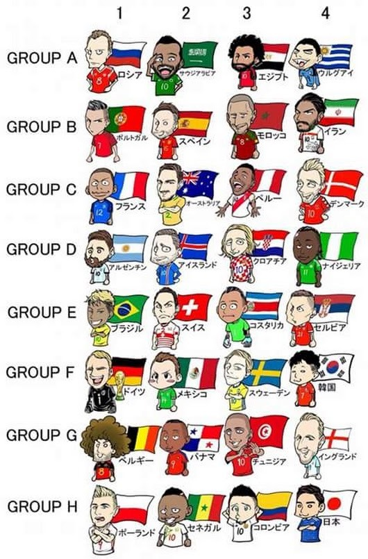 World Cup 2018 teams The 32 nations headed to Russia