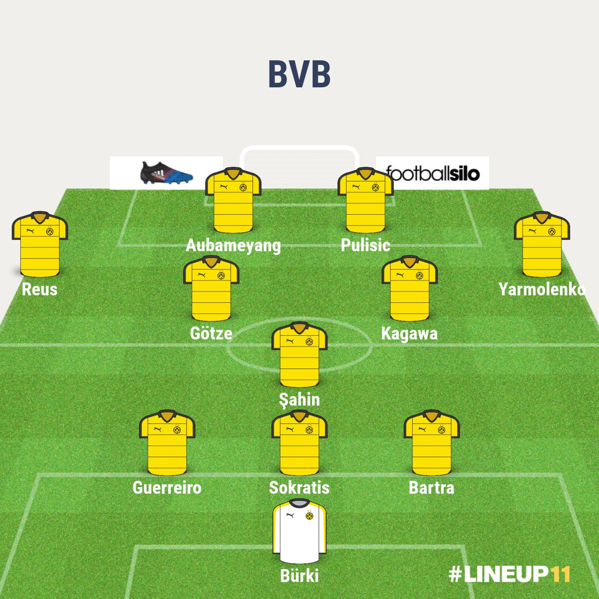 dortmund 2017 no injury eleven