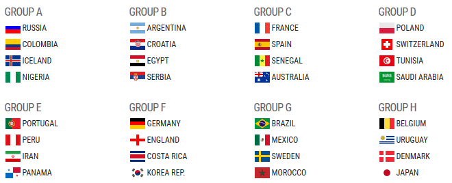 ultra_zone2018-FIFA-World-Cup-Group-Stage-Draws.png
