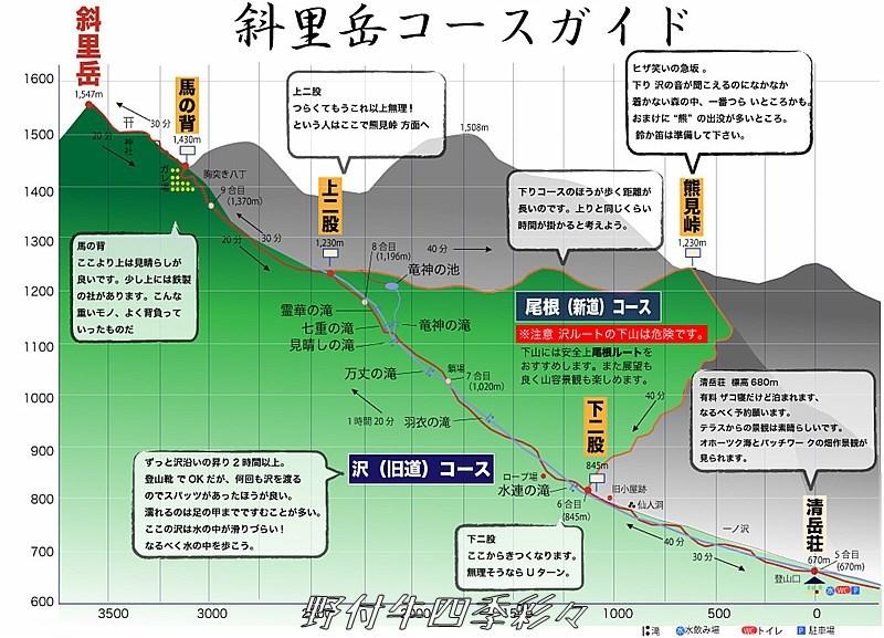 斜里岳Map