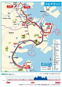 横浜マラソン2017応援ポイント