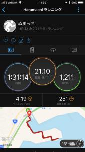 磯子ベイサイドシティハーフマラソン