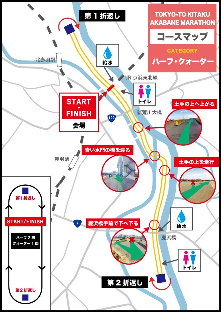 東京都北区赤羽マラソンコース