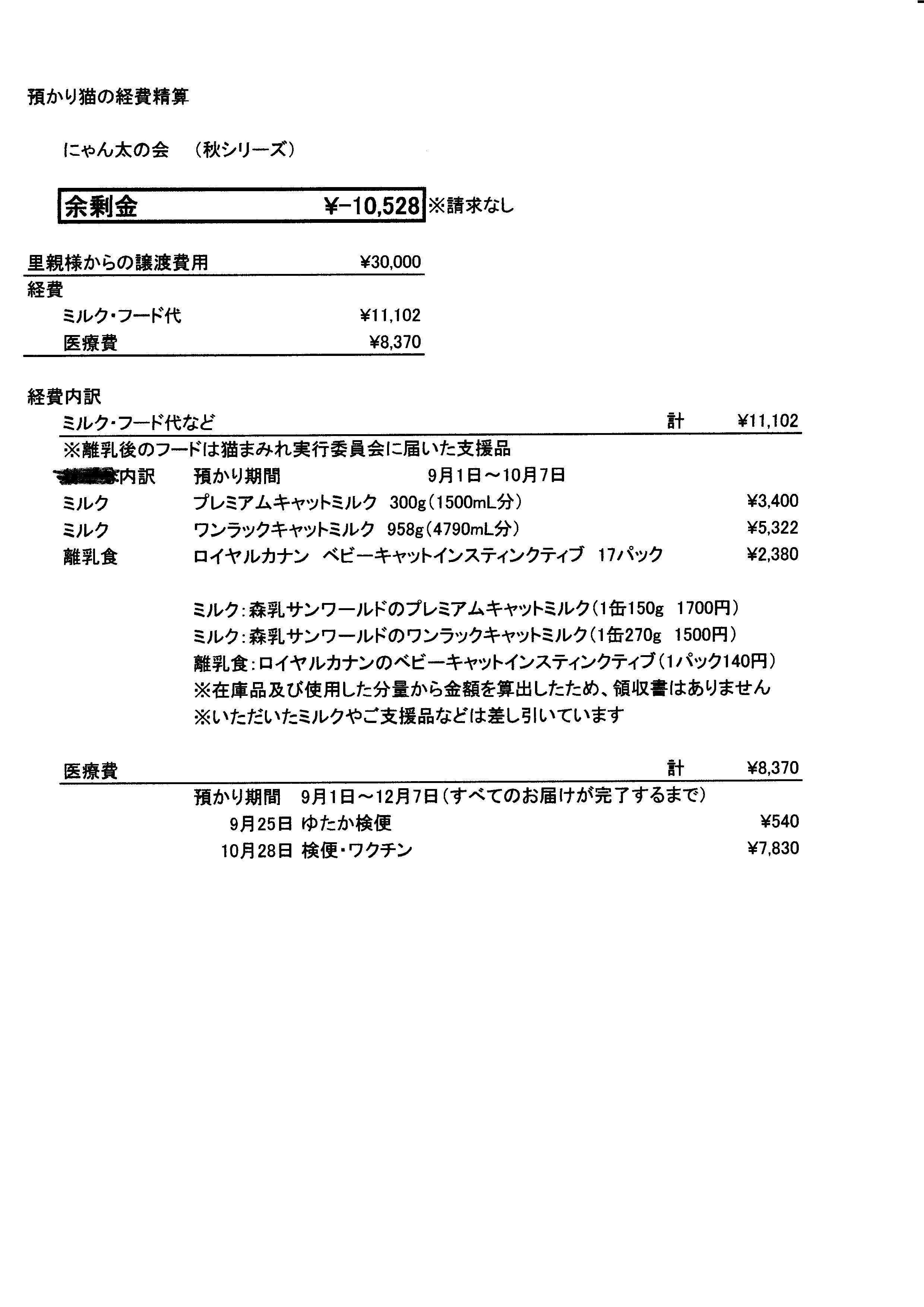 秋シリーズ経費精算