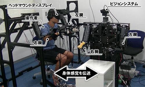 身体感覚を伝送する双腕型ロボット