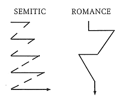semitic_romance.png