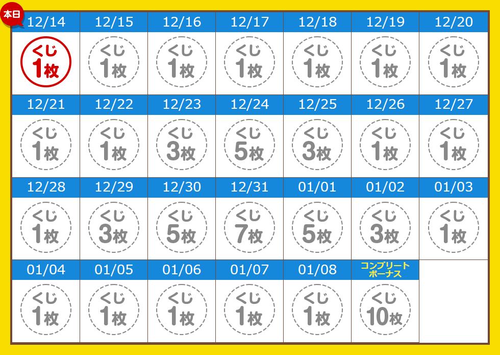 ECナビ 年末年始ポイントくじ カレンダー