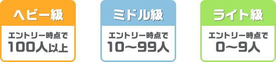ハピタス 総額100万ポイントランキング 階級別