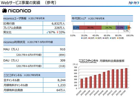 https://blog-imgs-116-origin.fc2.com/o/u/g/ougijirou/_ne_niconicoku_02.jpg