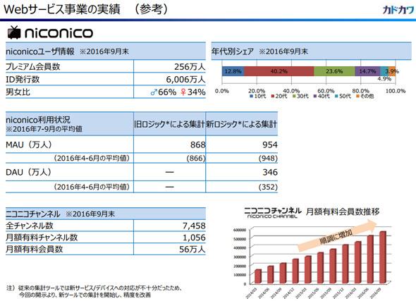 https://blog-imgs-116-origin.fc2.com/o/u/g/ougijirou/_ne_niconicoku_03.jpg