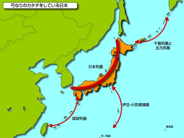 日本 領土