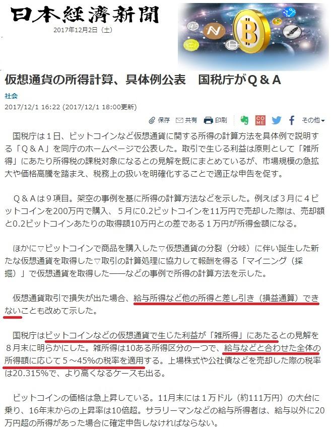 仮想通貨の所得計算 日経新聞