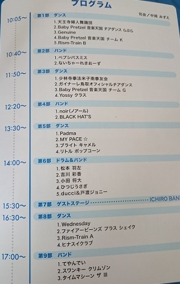 プログラム2
