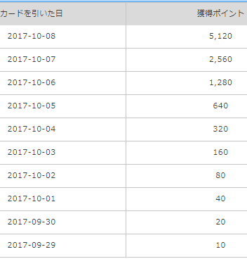 10連勝履歴