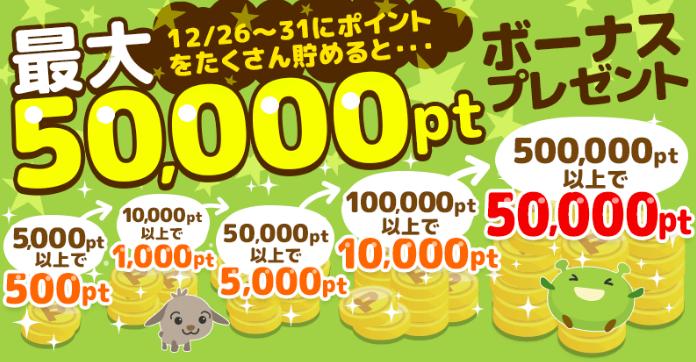 5万ポイント