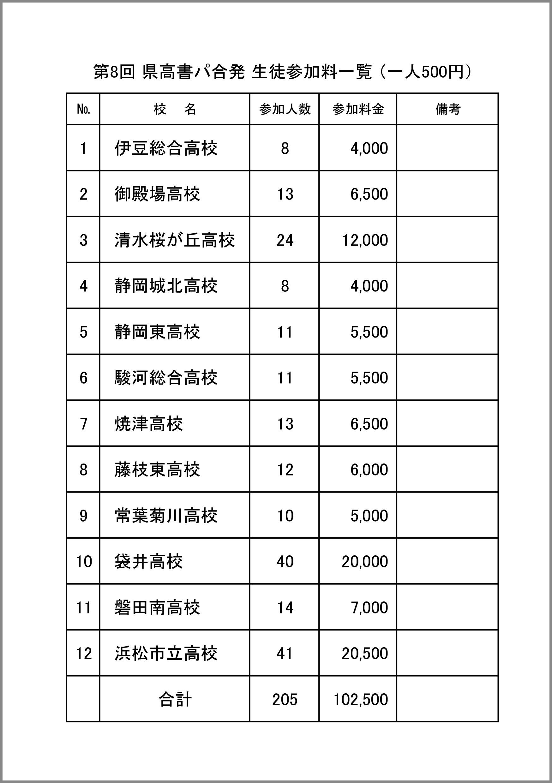 2017_Registration-fee-list.jpg