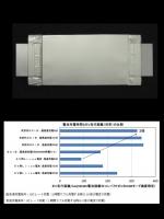 東芝 新型リチウムイオン電池 超急速充電