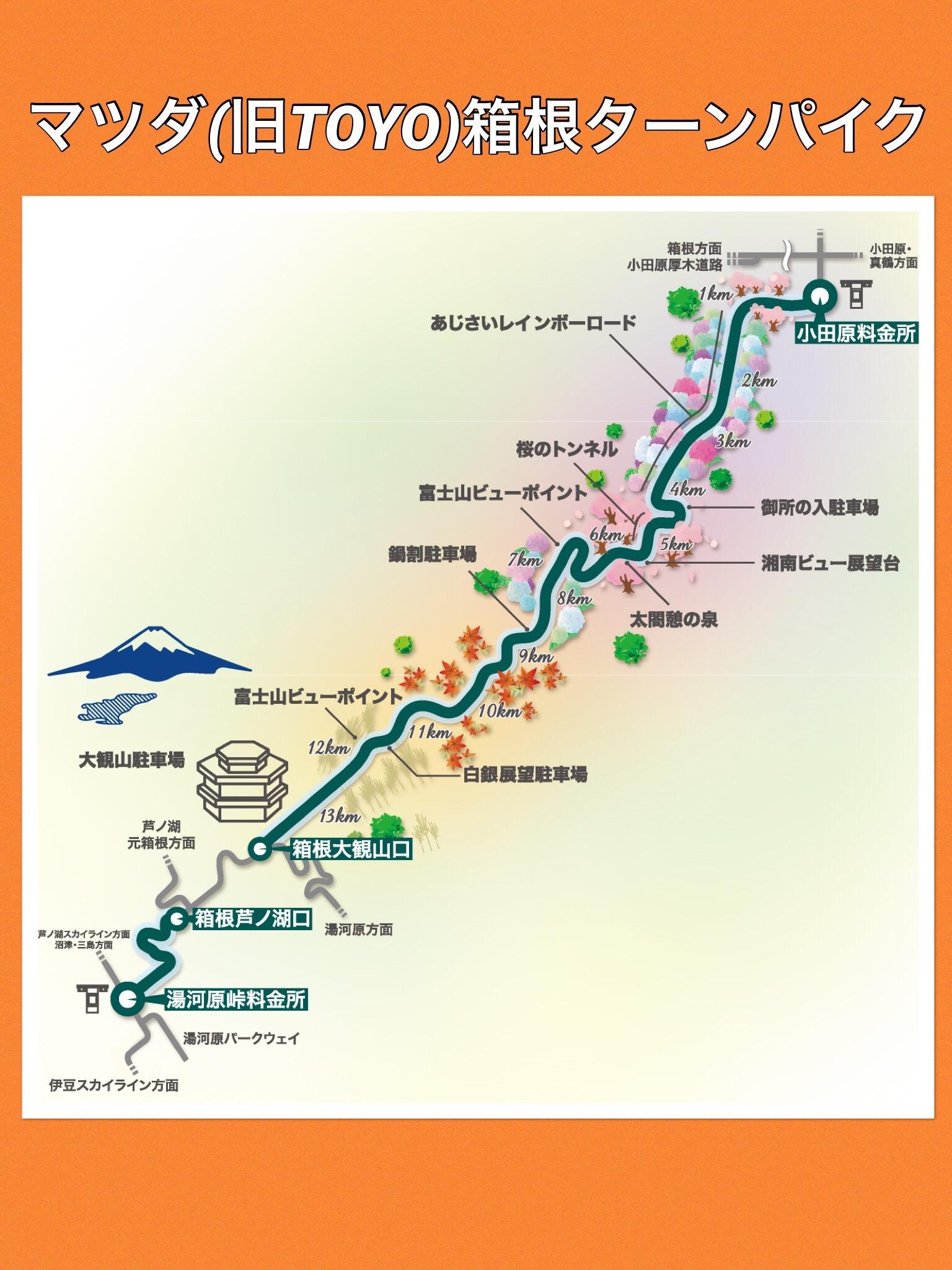 マツダターンパイク 箱根ターンパイク 旧TOYOターンパイク