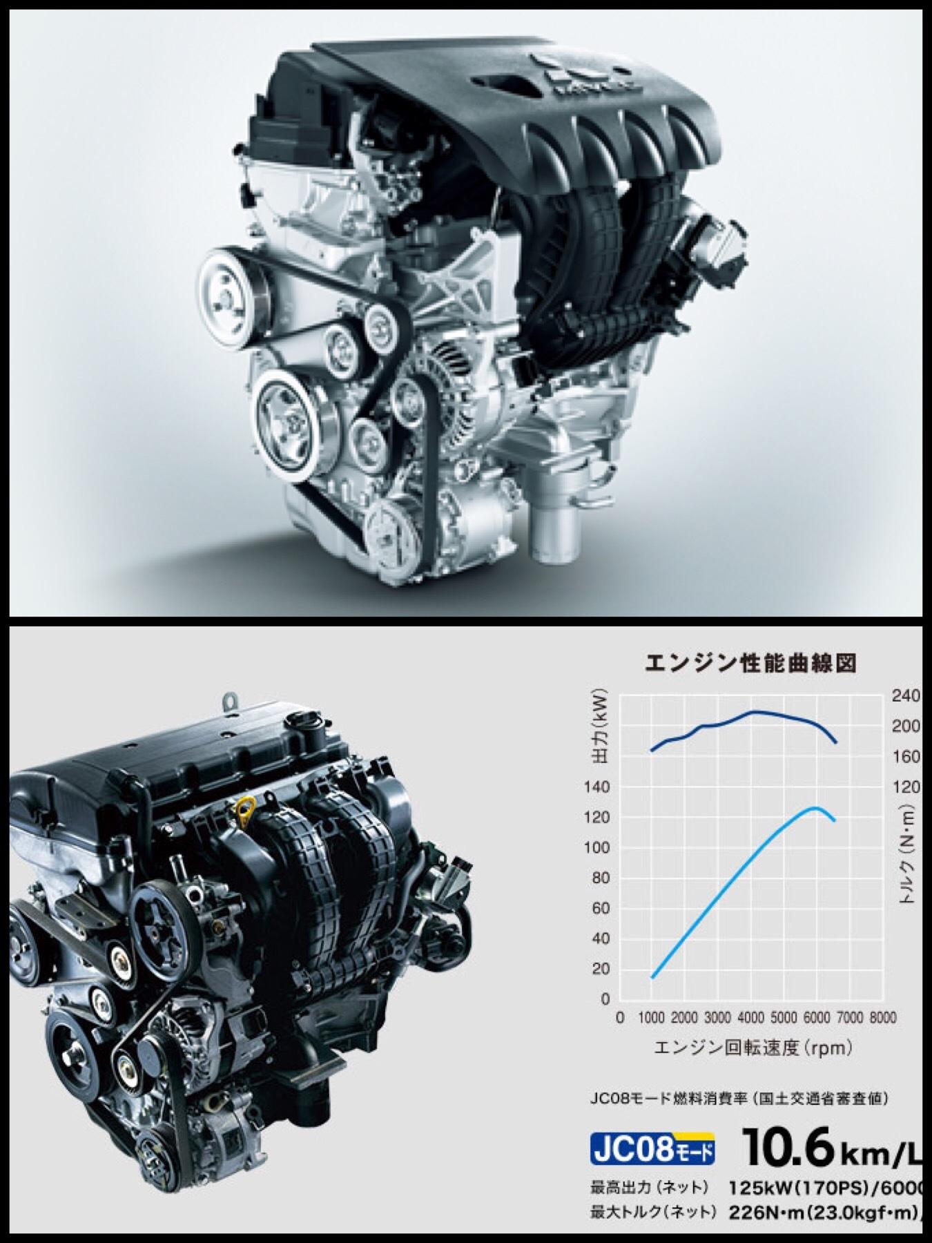 MIVEC 三菱マイベックエンジン