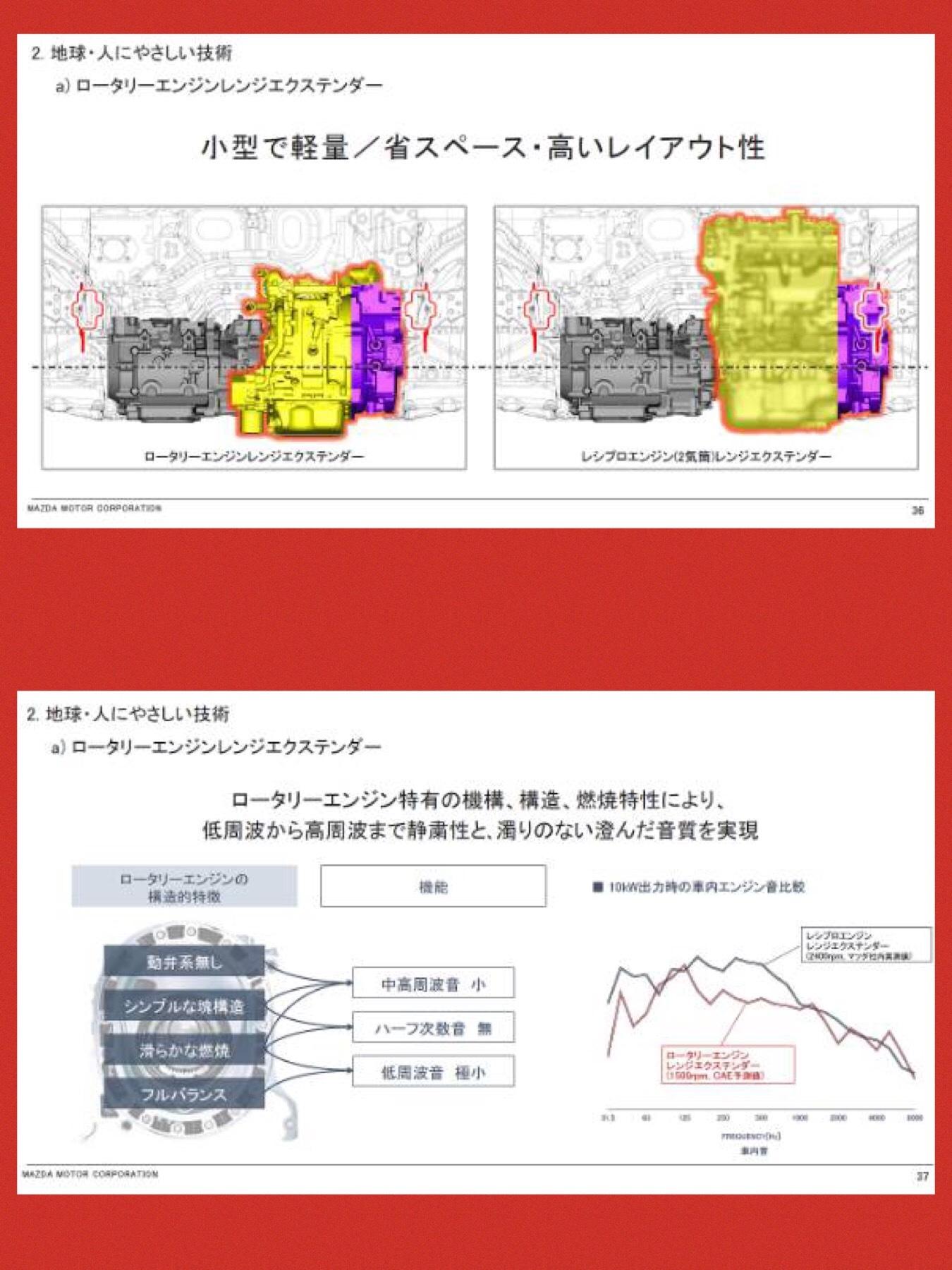 マツダEV 電動化計画 ロータリーエンジン レンジエクステンダー