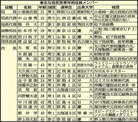 ⑬【CSIS】ウン小池もウン小泉進も豊田真由ウン子もマイケル・グリーン友の会構成員!