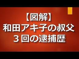 ⑧【パチウンコ貴乃花】理事長室に怒鳴り込み!パチンコ裏金顧問とヒソヒソ話!金玉子(笑)!