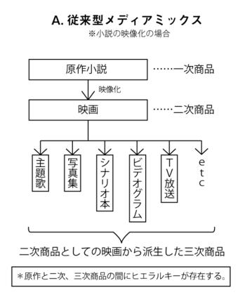 kadokawa_a-thumb-350x433-7846.png