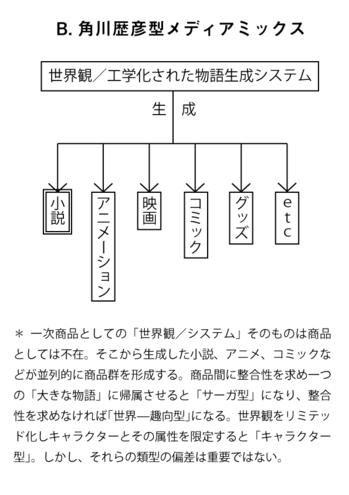 kadokawa_b-thumb-350x495-7848.png