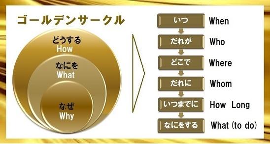 ゴールデンサークル金枠付s1