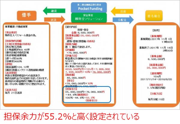 01_Pocket_2017110306.png
