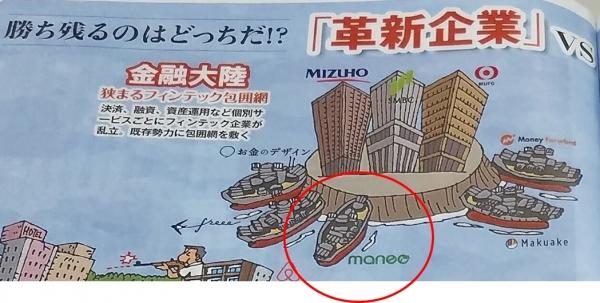 maneo_FinTech包囲網