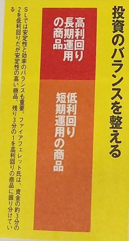 Yen SPA!2018年冬号_ソーシャルレンディング特集投資資金分別