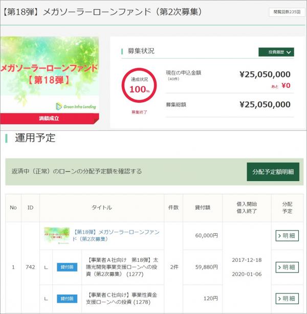 07_グリーンインフラレンディング追加投資20171214