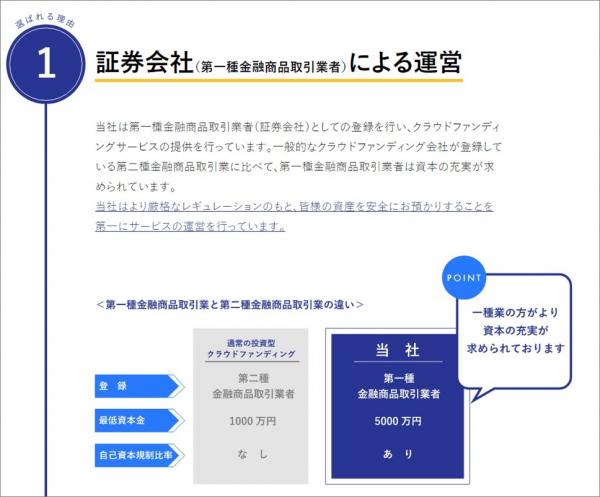 04投資型クラウドファンディンSAAMURAI2017121501