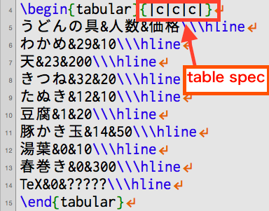tablespec