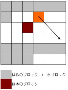 ポケとる ポワルン晴 解法2