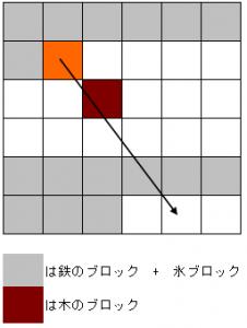 ポケとる ポワルン晴 解法3