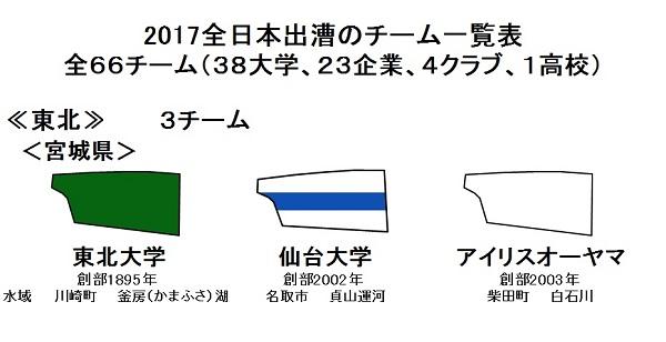 2017全日本 東北