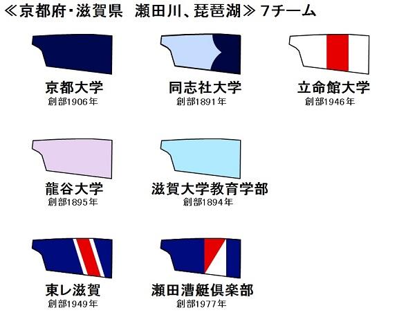 2017全日本 瀬田