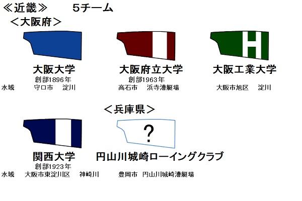 2017全日本 近畿
