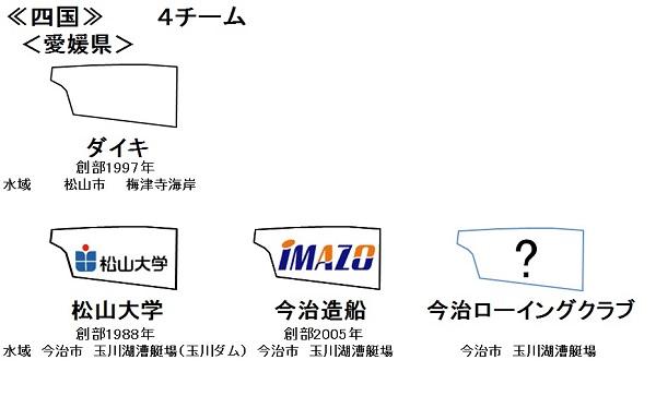 2017全日本 四国