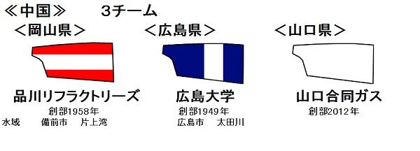 2017全日本 中国