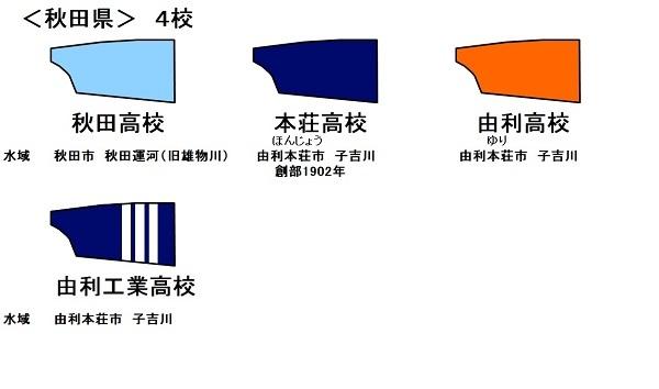 高校ブレード 秋田県