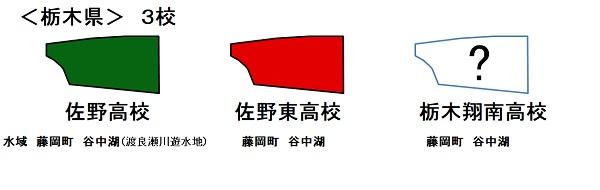 高校ブレード 栃木県