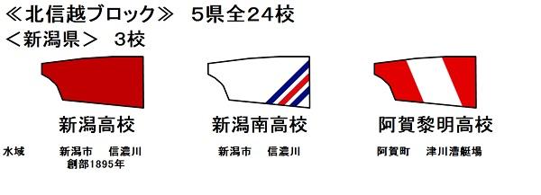高校ブレード 新潟県