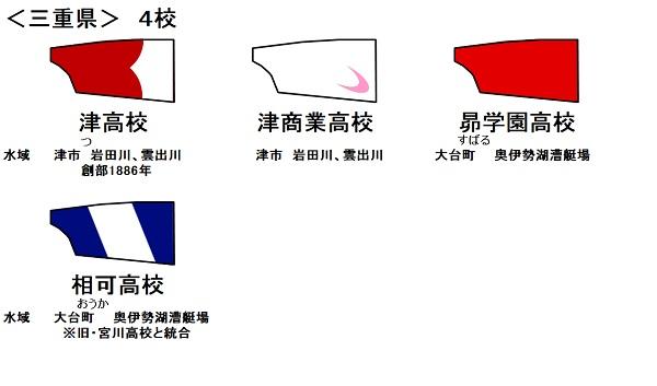 高校ブレード 三重県