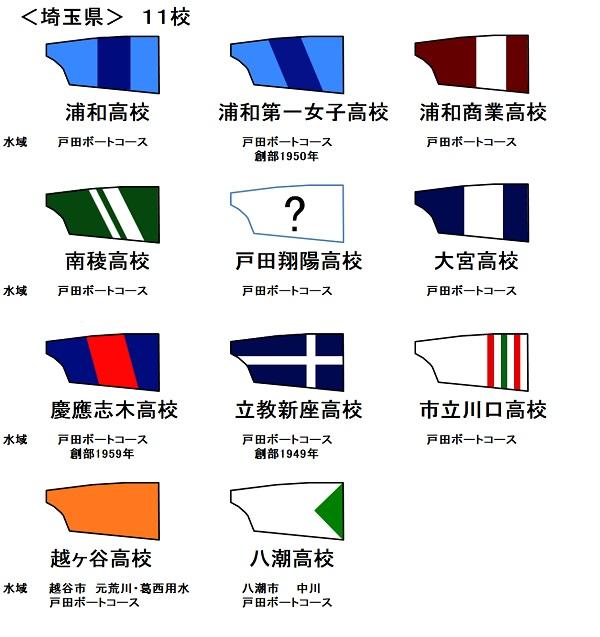 高校ブレード 埼玉県