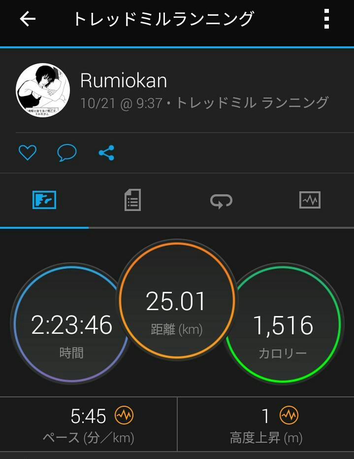 雨なのでトレッドミルで25km(^_^;)