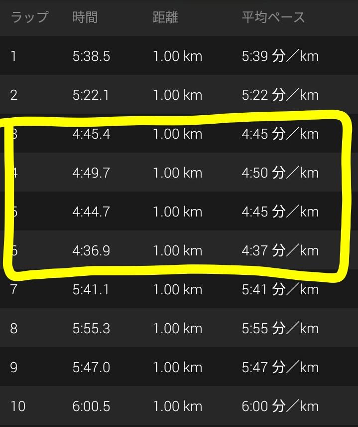 大阪マラソンはDブロックから~スタートロスは5分かな